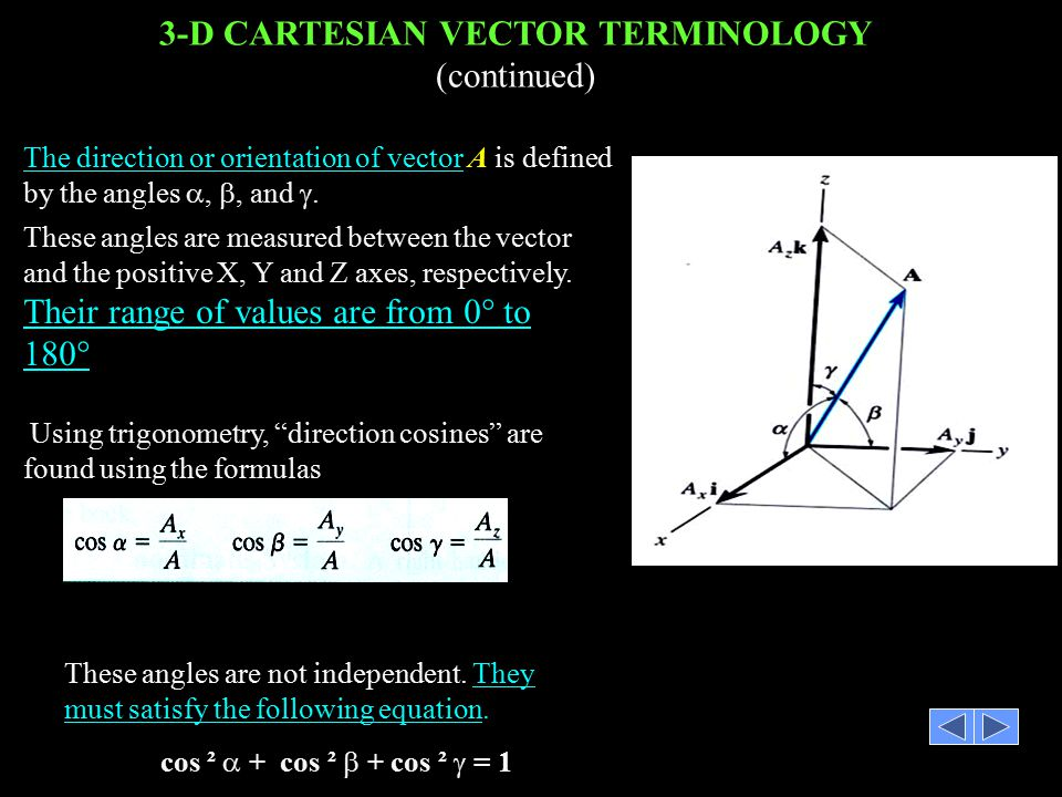 3-D CARTESIAN VECTOR TERMINOLOGY (continued)