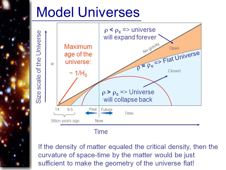 The History of the Universe - ppt download