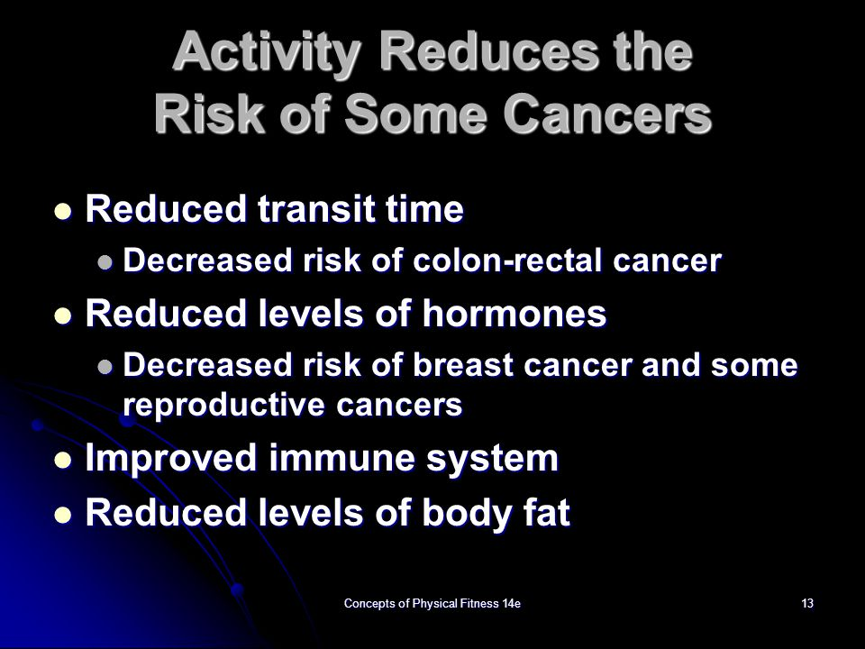 Activity Reduces the Risk of Some Cancers