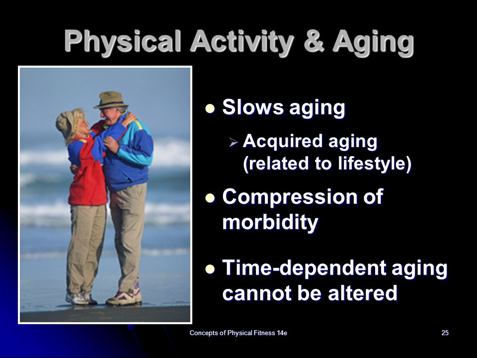Physical Activity & Aging