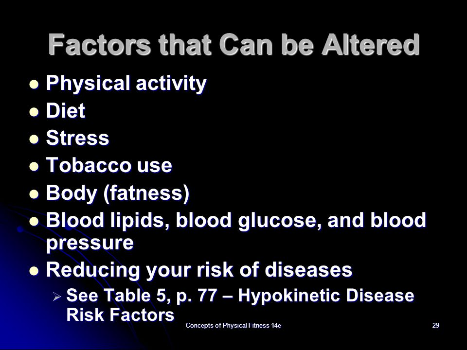 Factors that Can be Altered