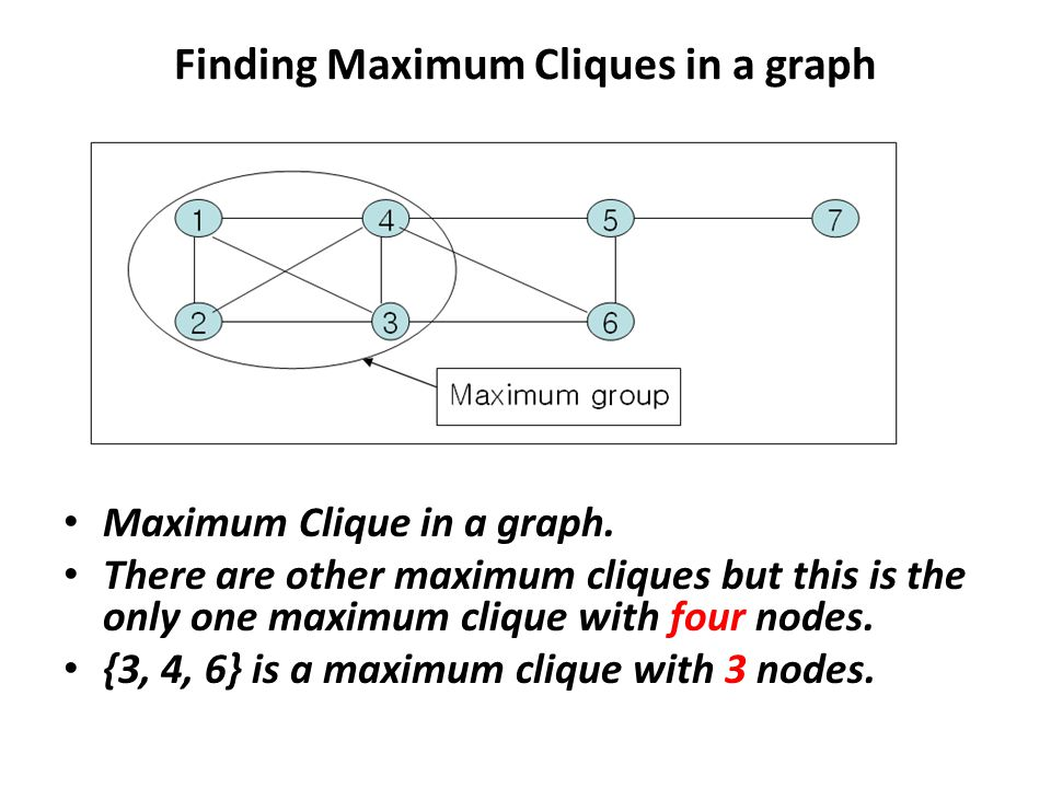 Finding Maximum Cliques in a graph