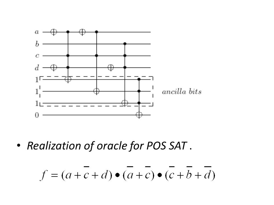 Realization of oracle for POS SAT .