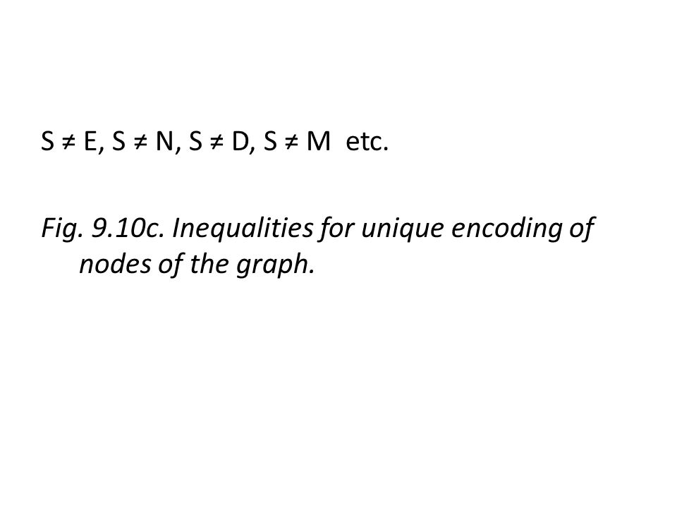 S ≠ E, S ≠ N, S ≠ D, S ≠ M etc. Fig. 9.10c. Inequalities for unique encoding of nodes of the graph.