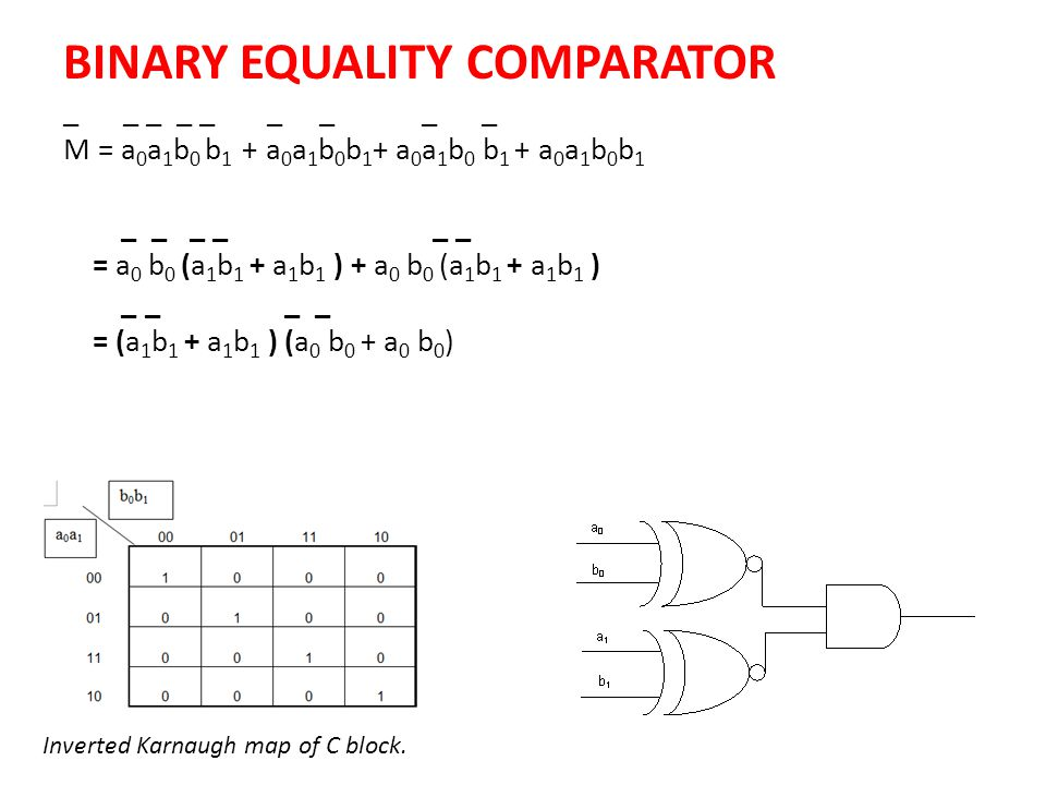BINARY EQUALITY COMPARATOR