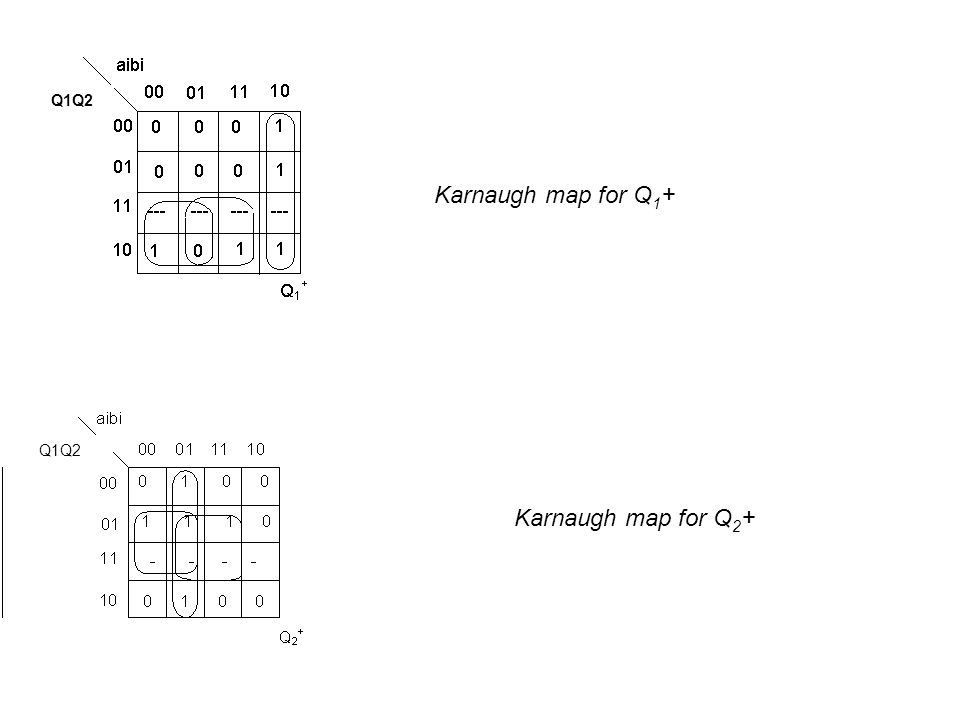 Q1Q2 Karnaugh map for Q1+ Q1Q2 Karnaugh map for Q2+