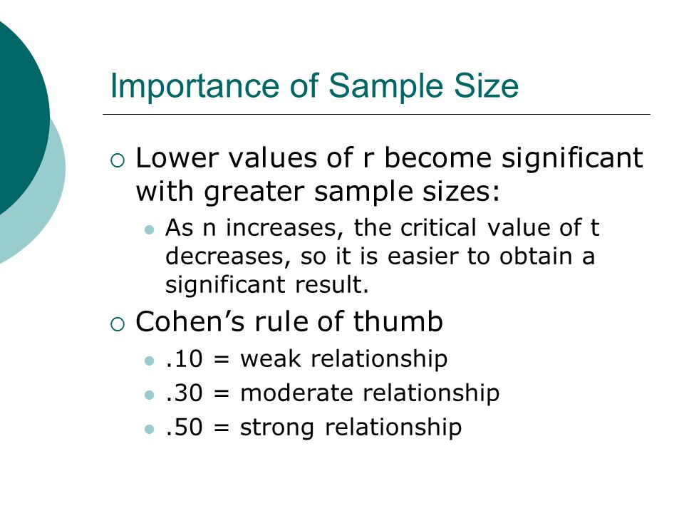 Importance of Sample Size