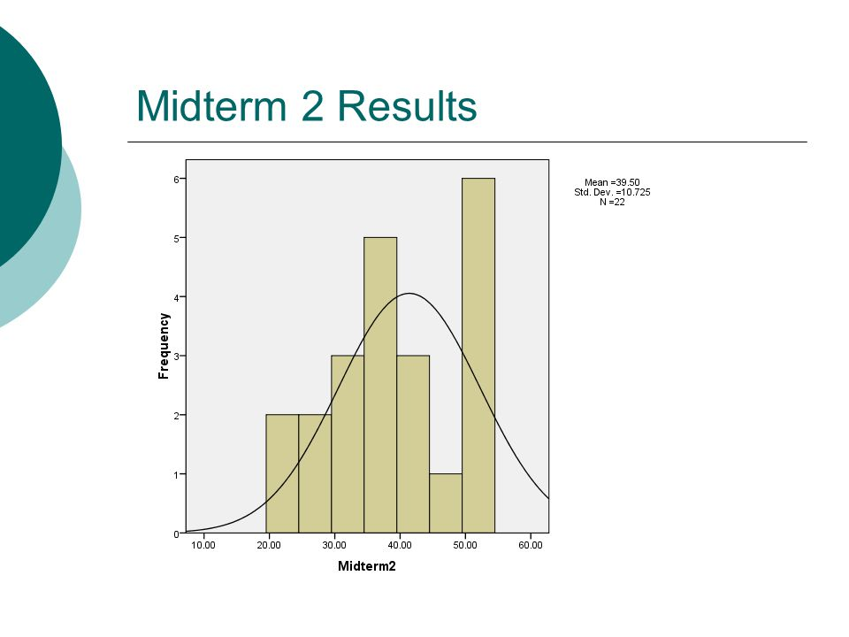 Midterm 2 Results