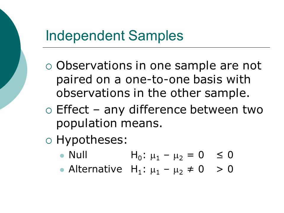 Independent Samples Observations in one sample are not paired on a one-to-one basis with observations in the other sample.
