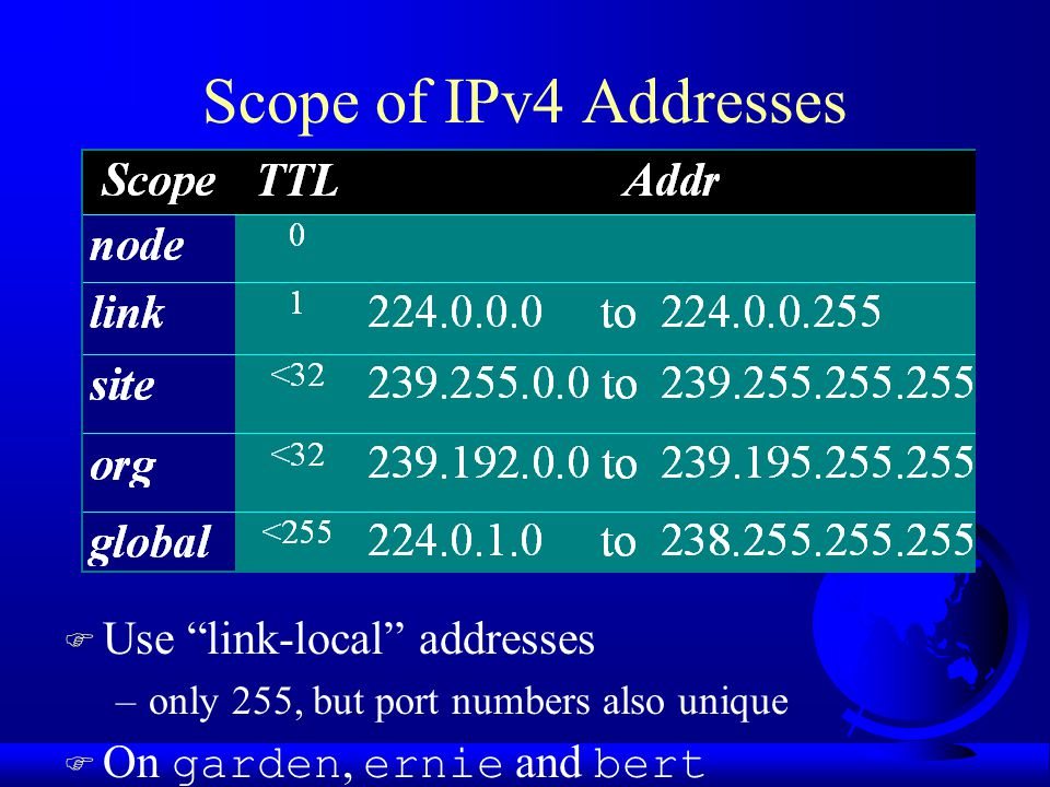 Scope of IPv4 Addresses Use link-local addresses