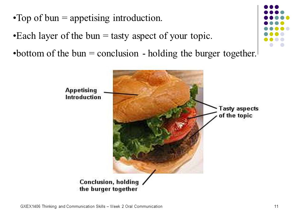 Top of bun = appetising introduction.