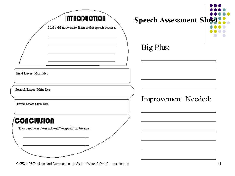 Speech Assessment Sheet