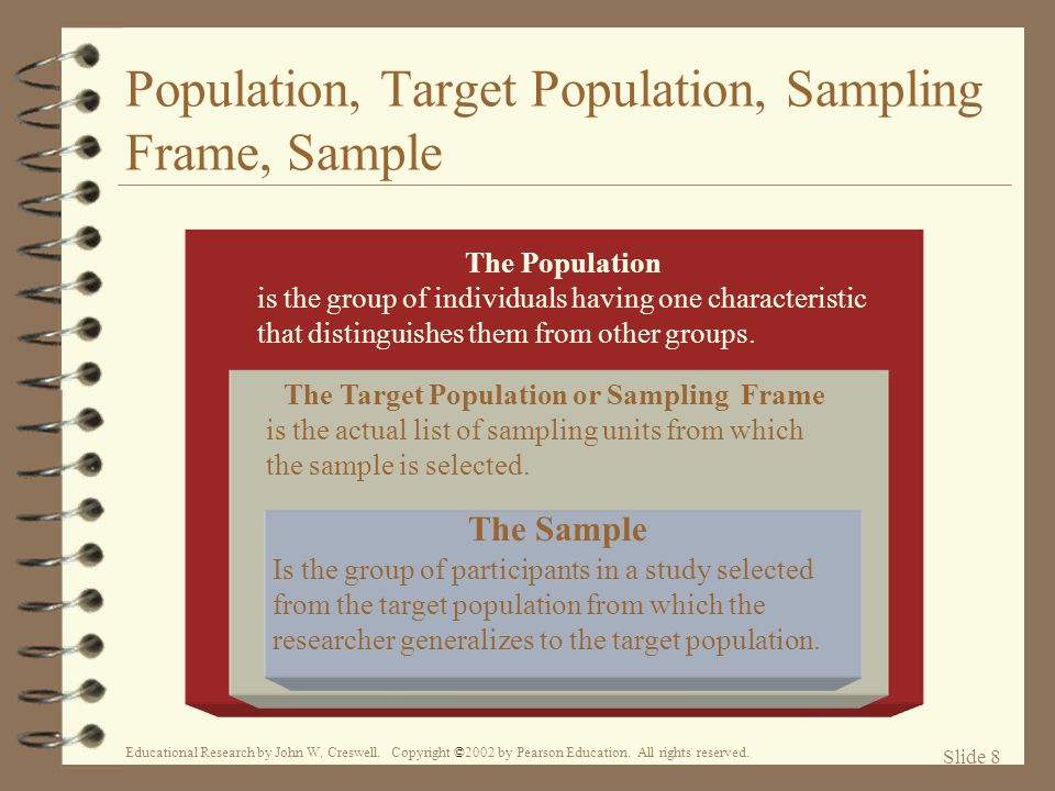 Population, Target Population, Sampling Frame, Sample