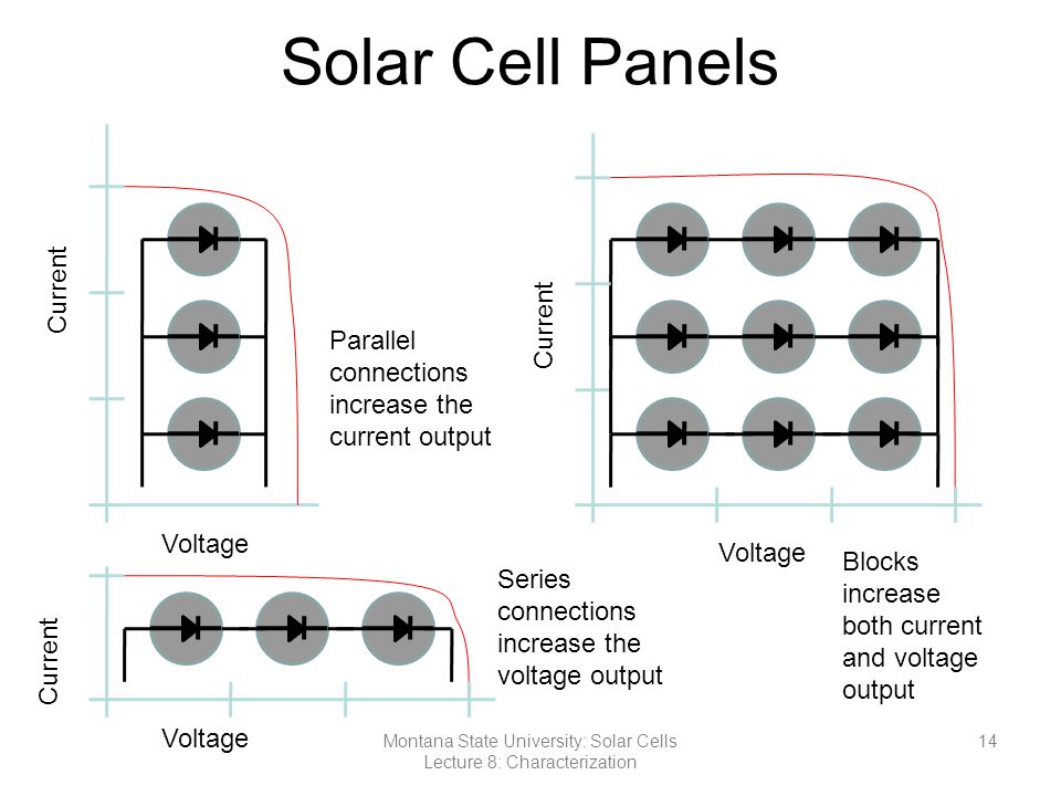 solar panel parallel connection diagram