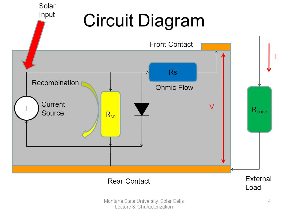 Montana State University Solar Cells Lecture 8 Characterization: Solar Cell Circuit Diagram At Shintaries.co