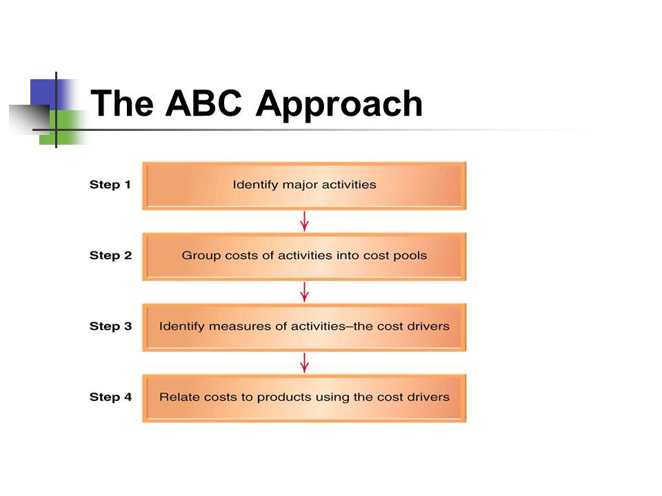 30 The ABC Approach