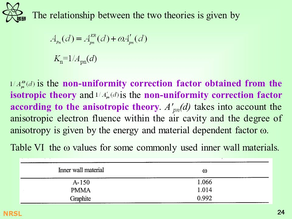 The relationship between the two theories is given by