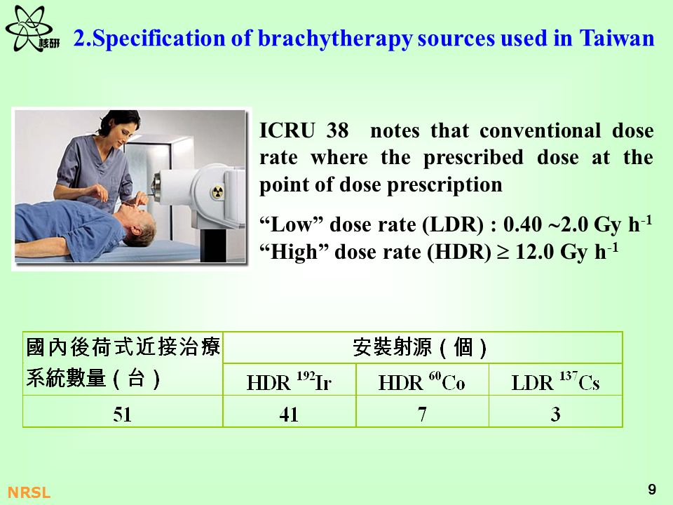 2.Specification of brachytherapy sources used in Taiwan