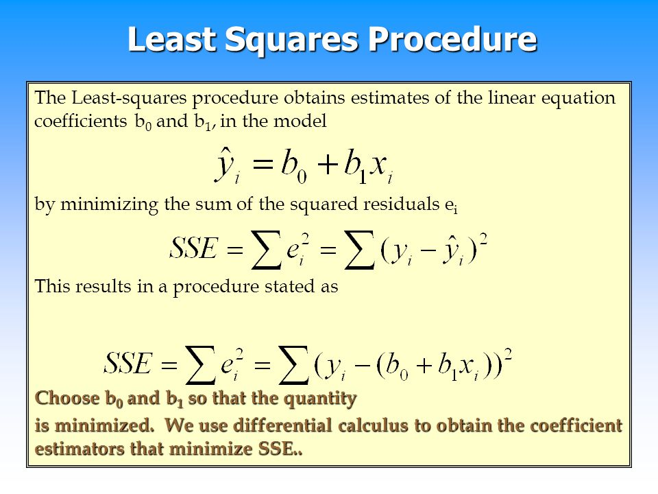 Least Squares Procedure