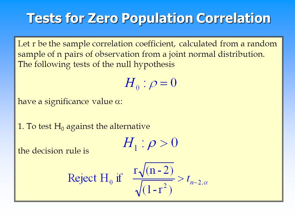 Tests for Zero Population Correlation