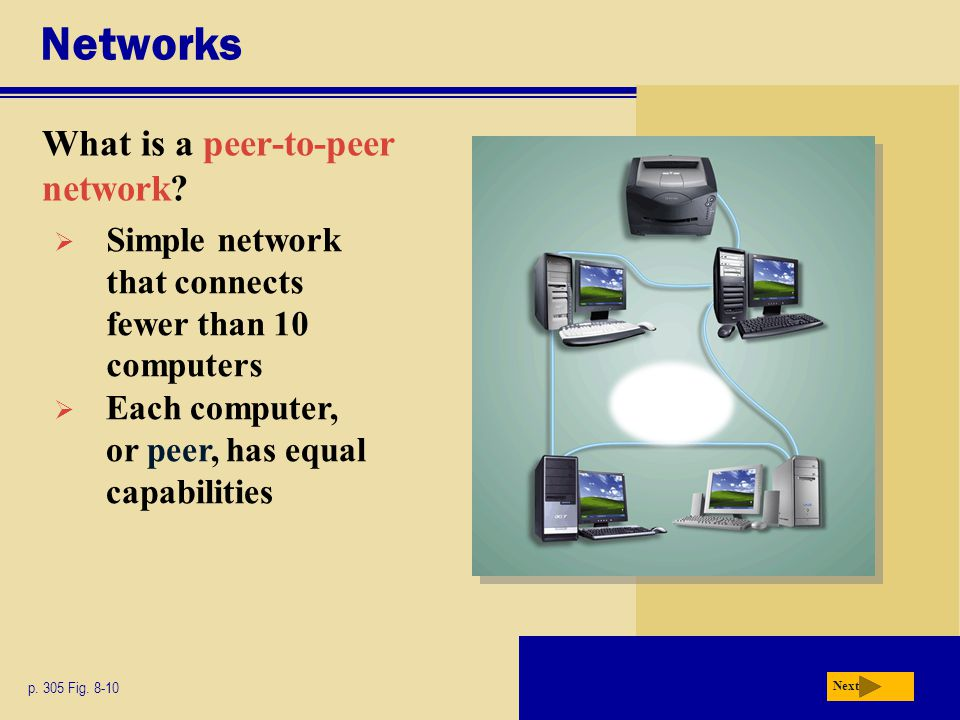 Networks What is a peer-to-peer network