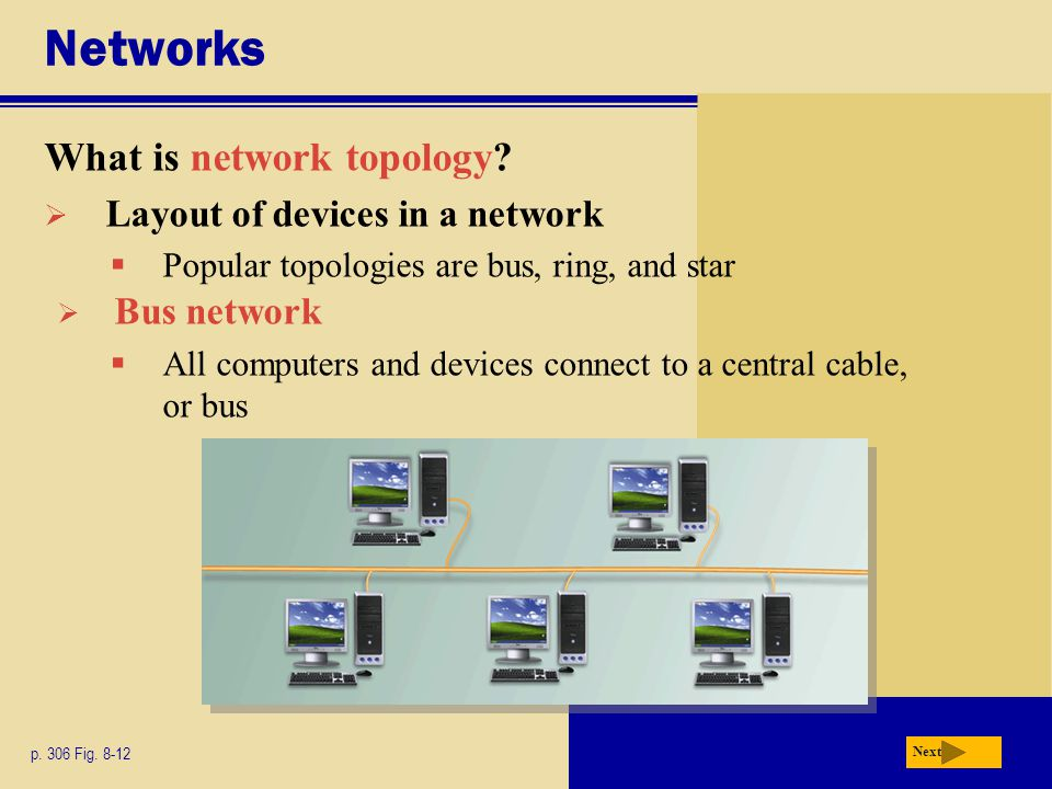 Networks What is network topology Layout of devices in a network