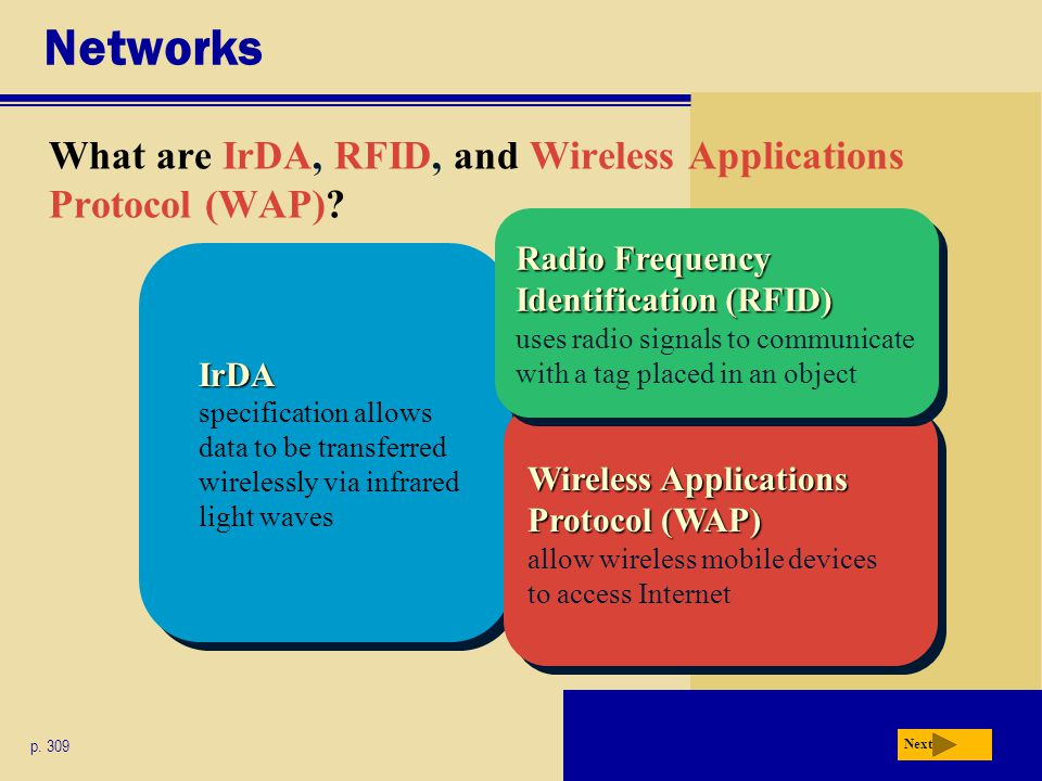 Networks What are IrDA, RFID, and Wireless Applications Protocol (WAP)