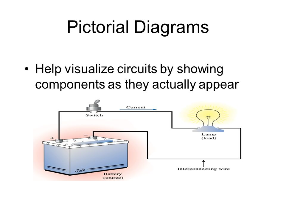 Introduction To Electricity For Cst 162 Lab Ppt Video Online Download