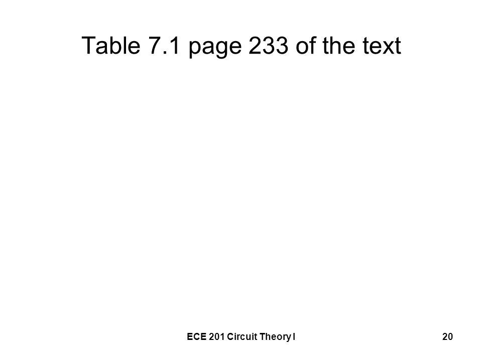 Table 7.1 page 233 of the text ECE 201 Circuit Theory I