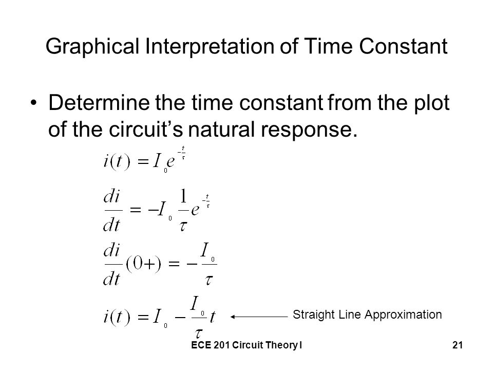 Graphical Interpretation of Time Constant
