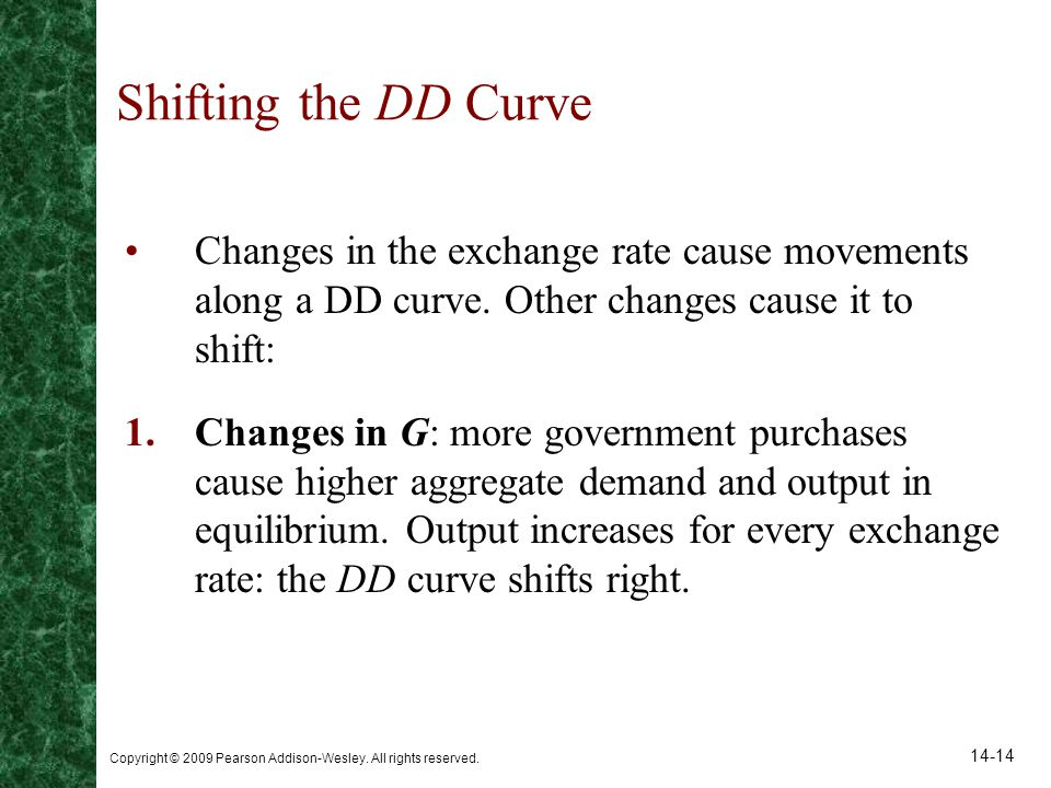 Shifting the DD Curve Changes in the exchange rate cause movements along a DD curve. Other changes cause it to shift: