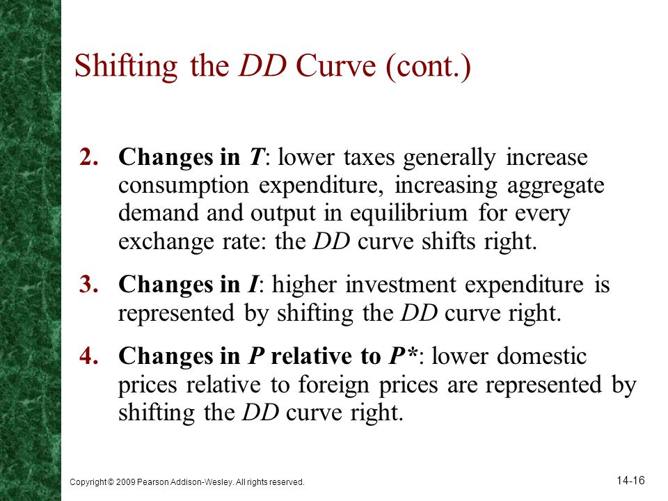 Shifting the DD Curve (cont.)