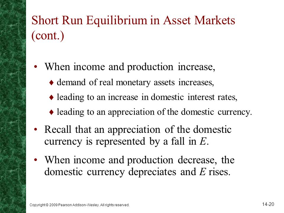 Short Run Equilibrium in Asset Markets (cont.)