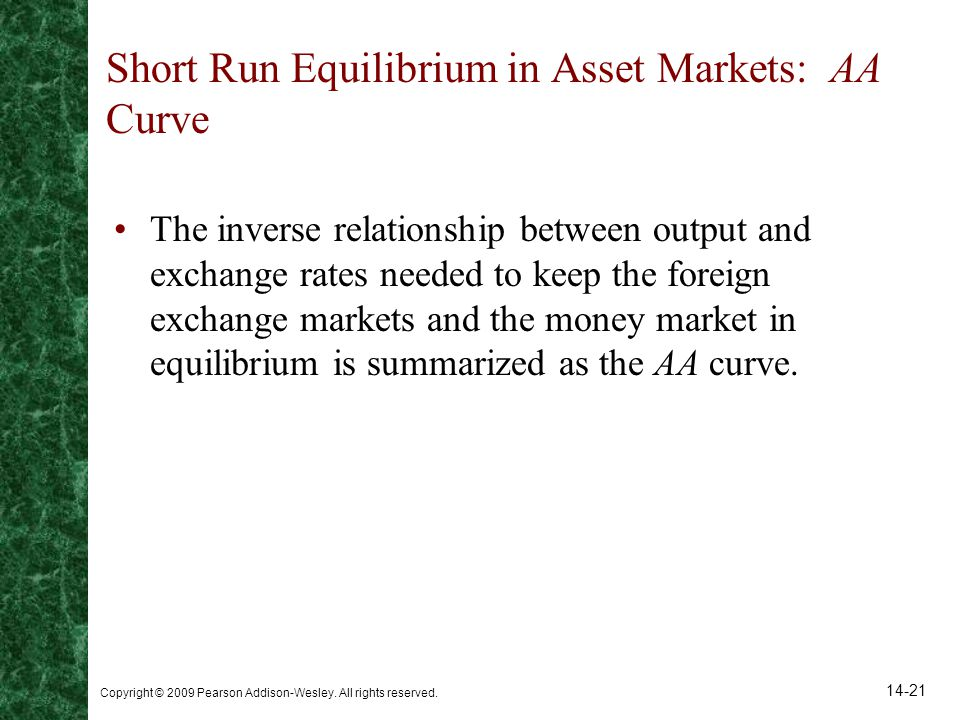 Short Run Equilibrium in Asset Markets: AA Curve
