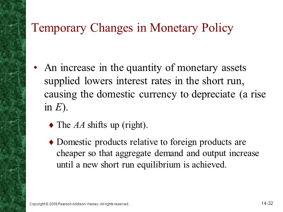 Temporary Changes in Monetary Policy