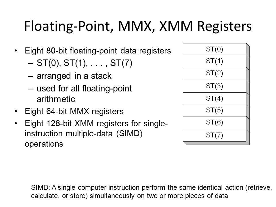 Floating-Point, MMX, XMM Registers