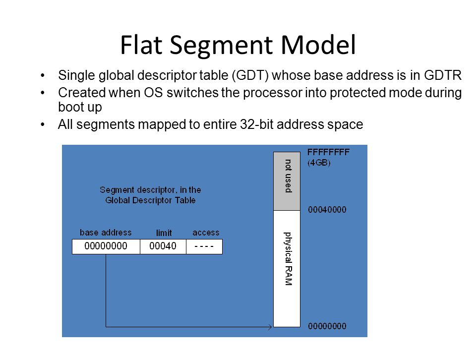 Flat Segment Model Single global descriptor table (GDT) whose base address is in GDTR.