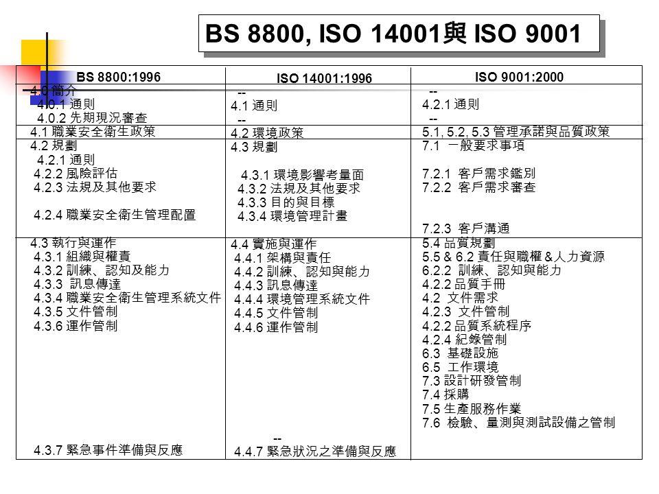 事項 iso14001 要求