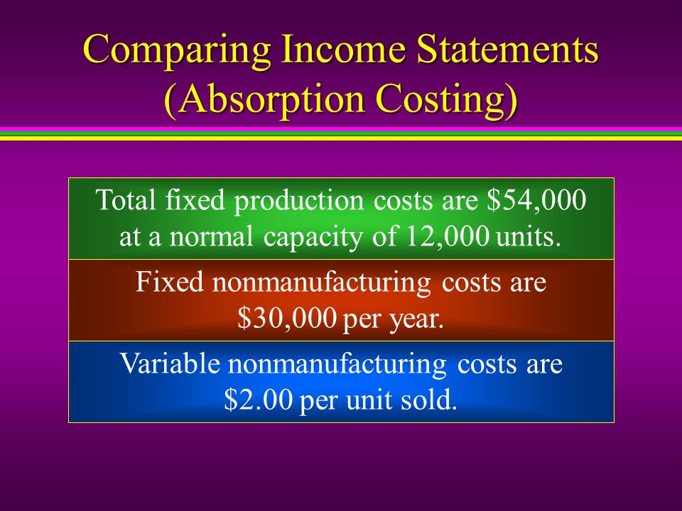 9 Comparing Income Statements Absorption Costing