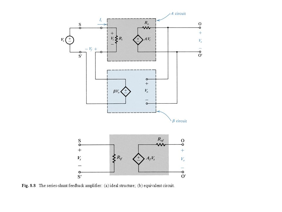 Sampling Circuit Diagram | The Four Basic Feedback Topologies A Voltage Sampling Series