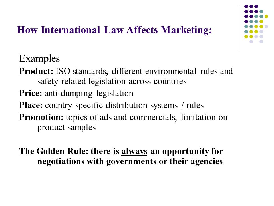 How International Law Affects Marketing: