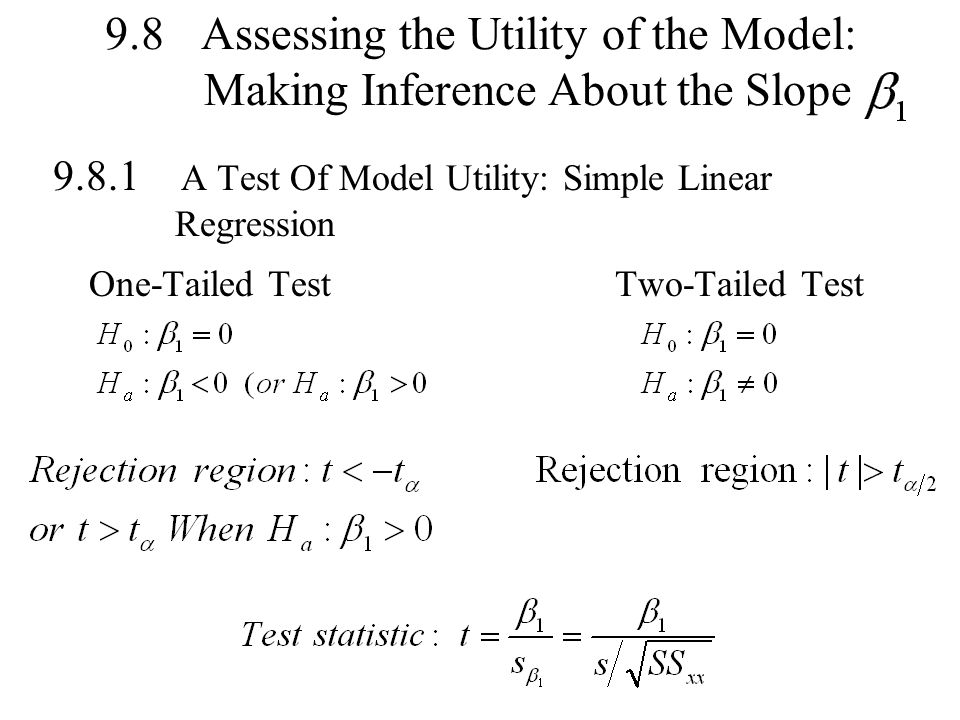9. 8. Assessing the Utility of the Model: