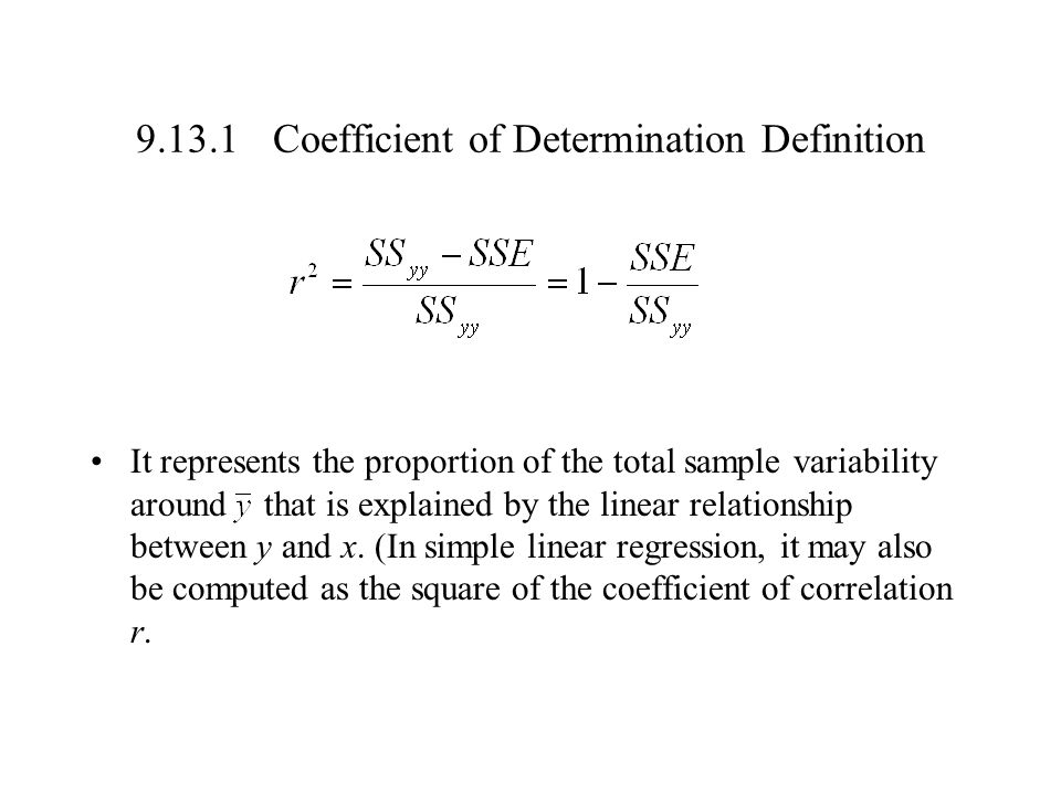 Coefficient of Determination Definition