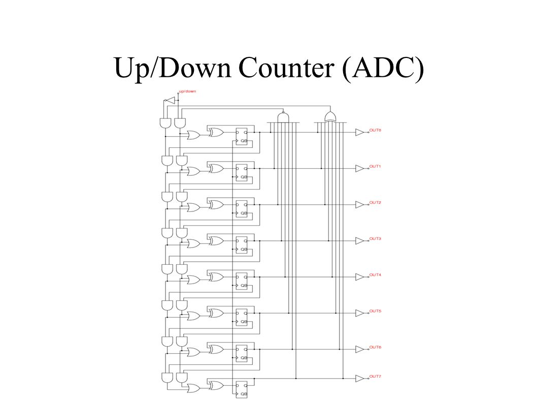 Mixed Signal Integrated Circuit Design Ppt Download Counter 4 Up Down Adc