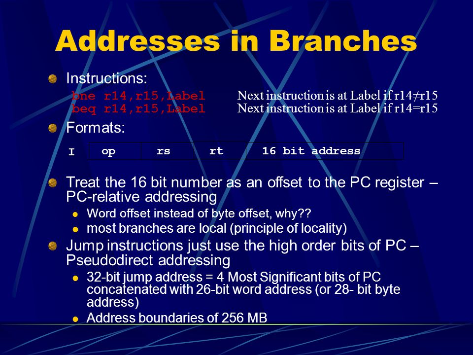 Addresses in Branches Instructions: Formats: