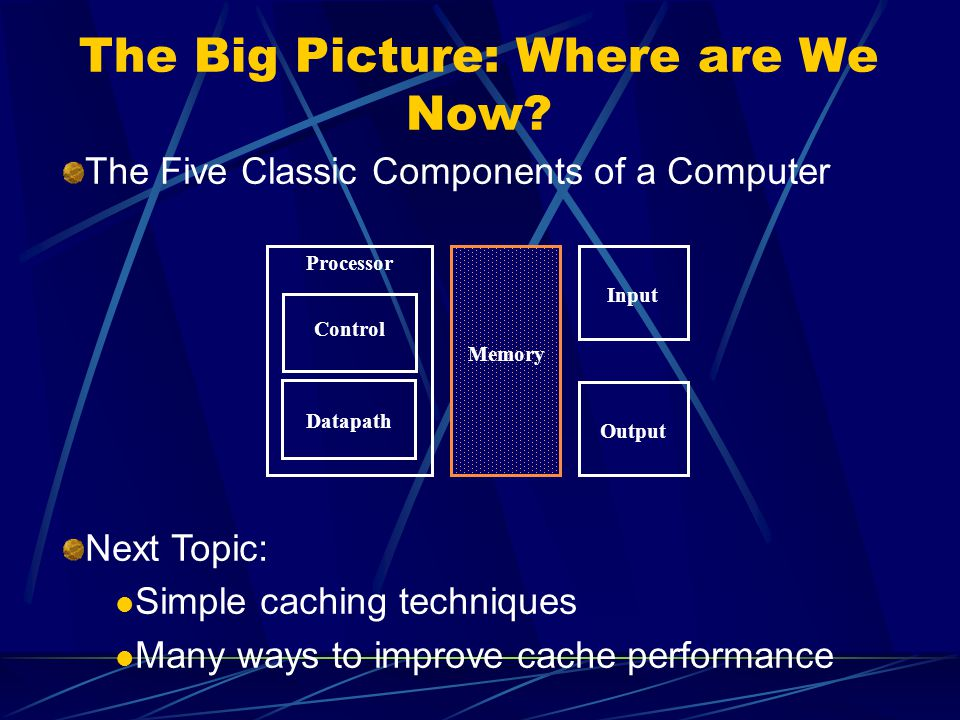 The Big Picture: Where are We Now