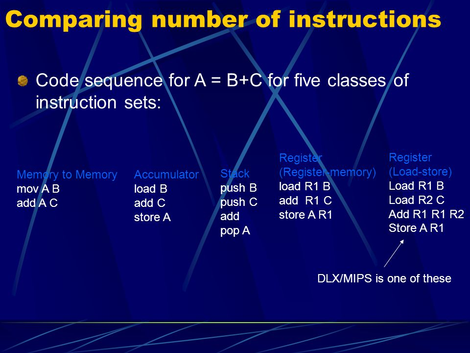 Comparing number of instructions