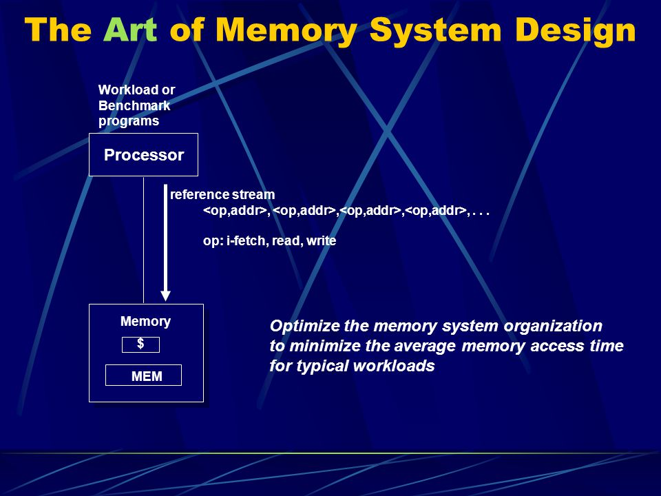 The Art of Memory System Design