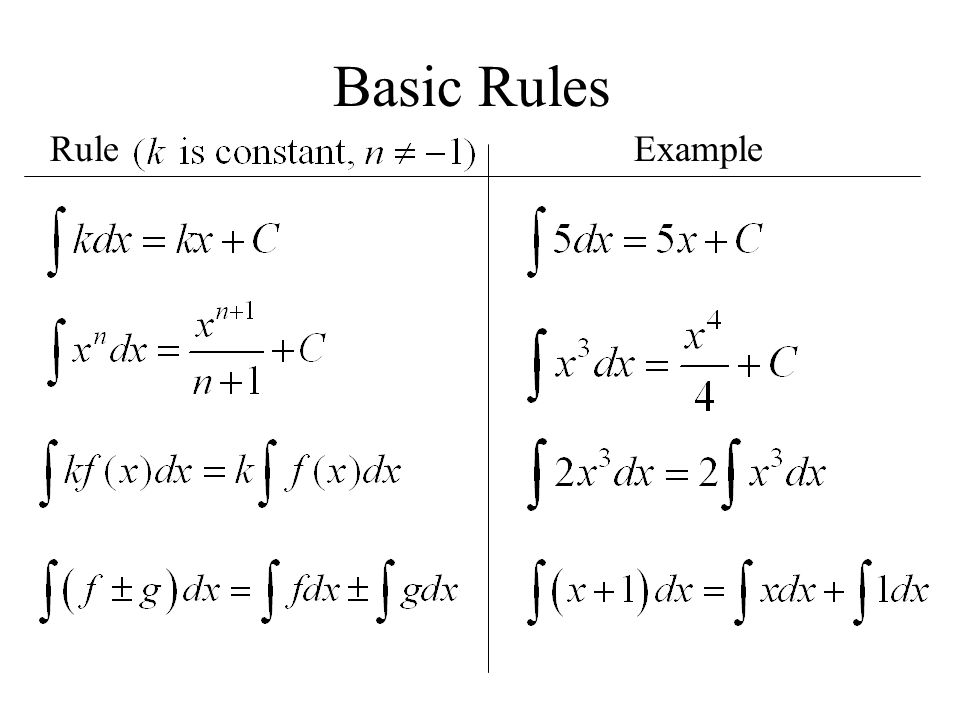 Basic Rules Rule Example