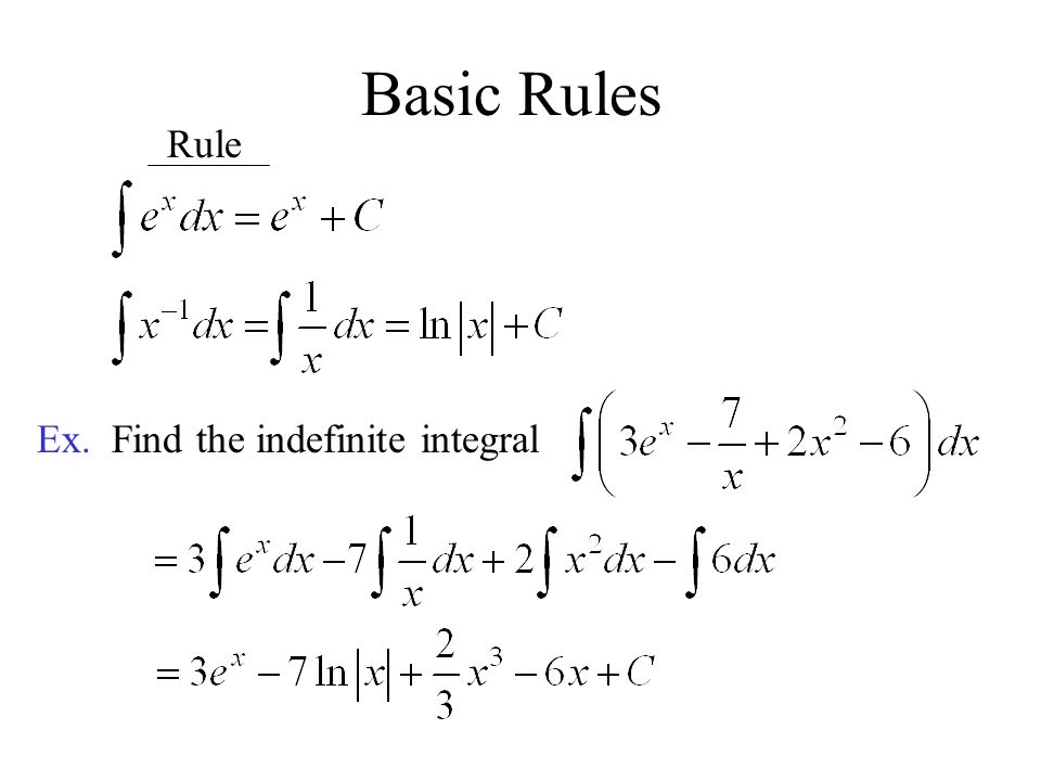 Basic Rules Rule Ex. Find the indefinite integral